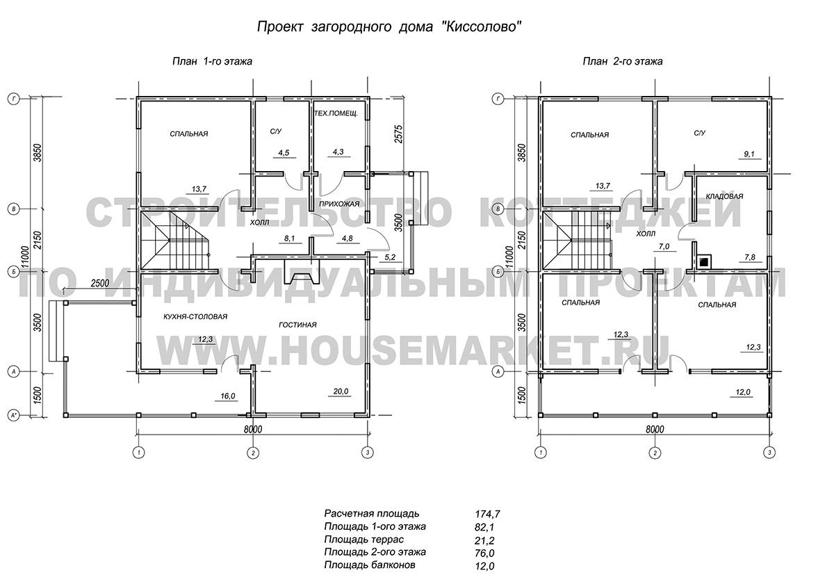 Киссолово планировки Хаус Маркет